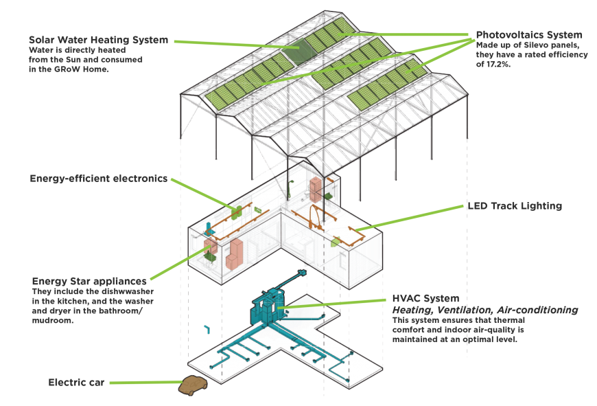 GRoW-Engineering-Systems-diagram